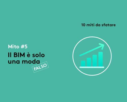 Miti BIM_5_INIZIALE